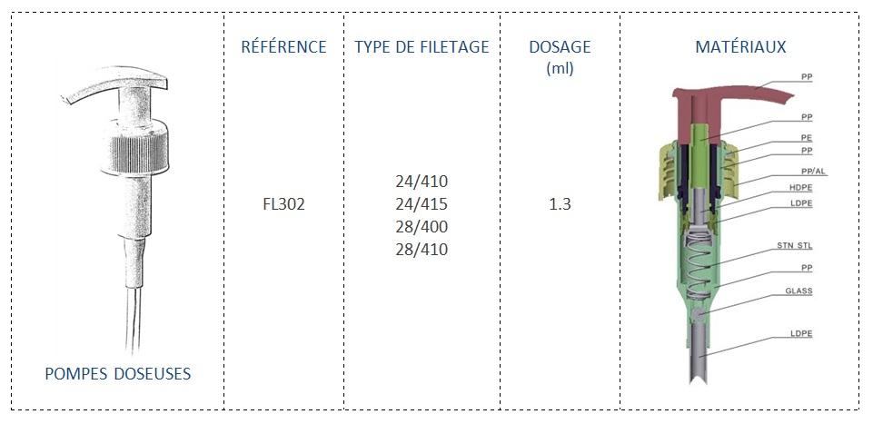 Pompe Doseuse FL302