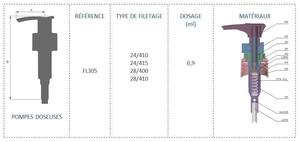 Pompe Doseuse FL305