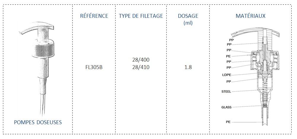 Pompe Doseuse FL305B