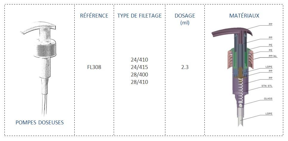Pompe Doseuse FL308