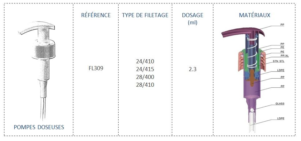 Pompe Doseuse FL309