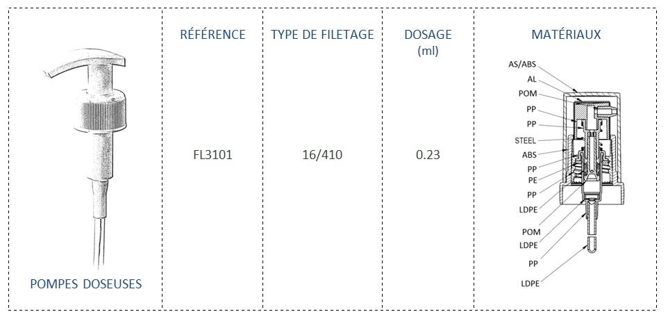 Pompe Doseuse FL3101 16/410