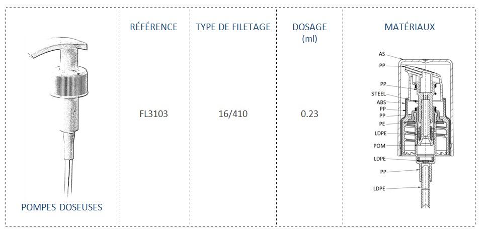 Pompe Doseuse FL3103 16/410