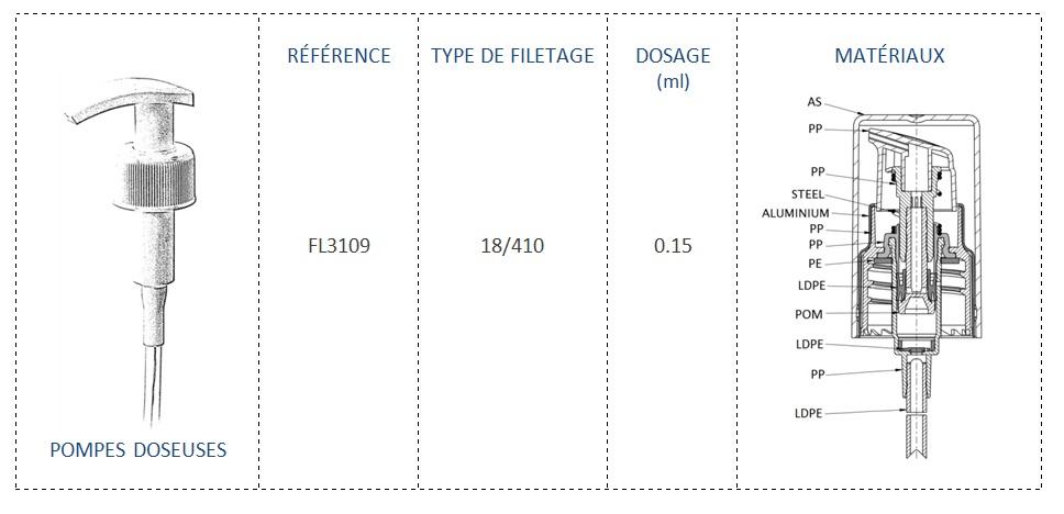 Pompe Doseuse FL3109 18/410