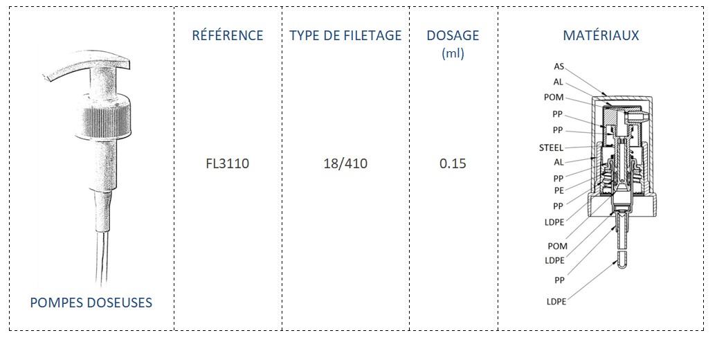 Pompe Doseuse FL3110 18/410