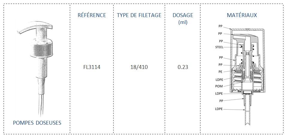 Pompe Doseuse FL3114 18/410