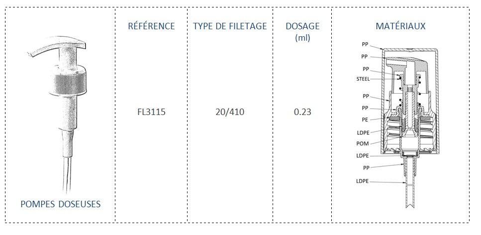Pompe Doseuse FL3115 20/410