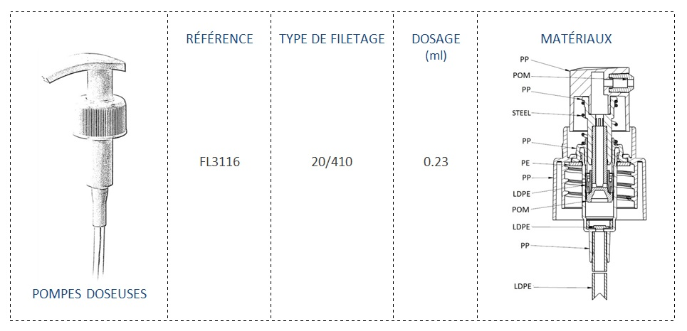 Pompe Doseuse FL3116 20/410