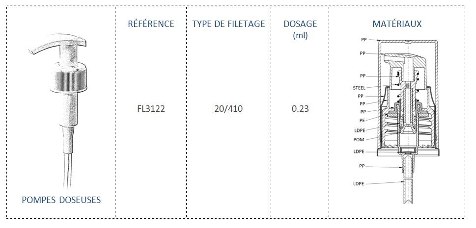 Pompe Doseuse FL3122 20/410