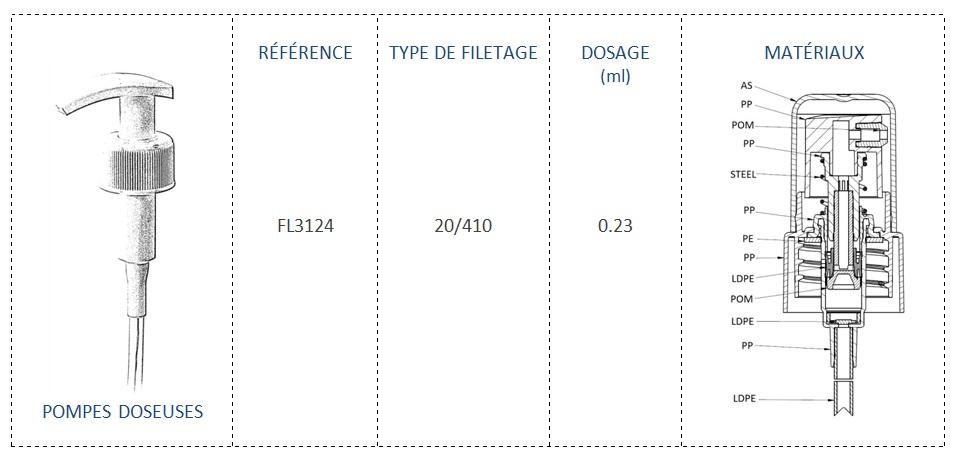 Pompe Doseuse FL3124 20/410