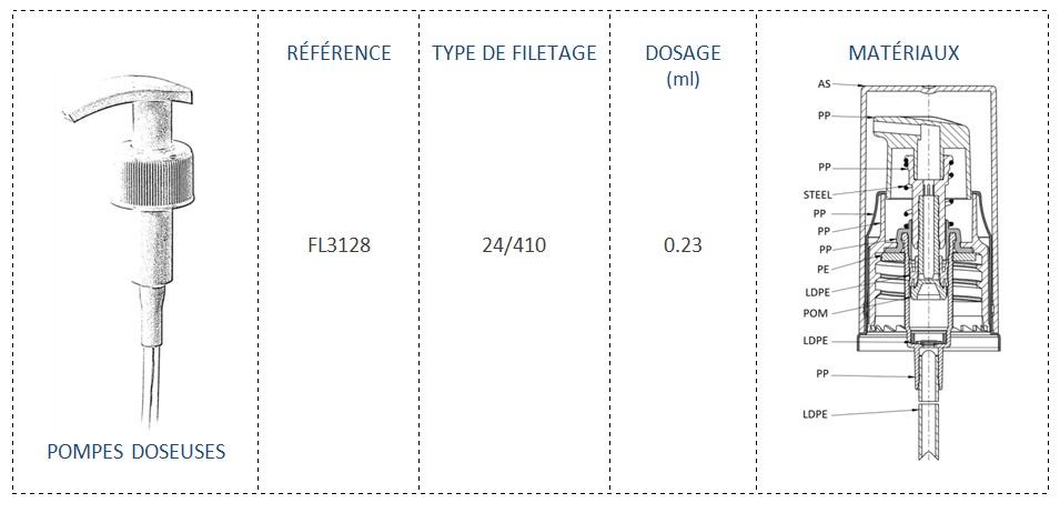 Pompe Doseuse FL3128 24/410