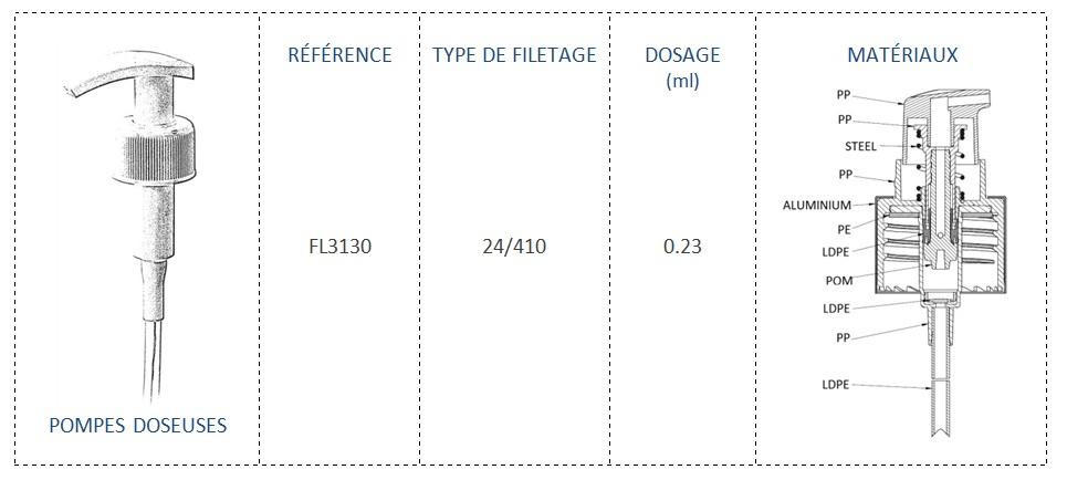 Pompe Doseuse FL3130 24/410