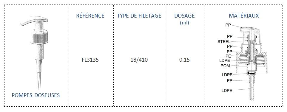 Pompe Doseuse FL3135 18/410