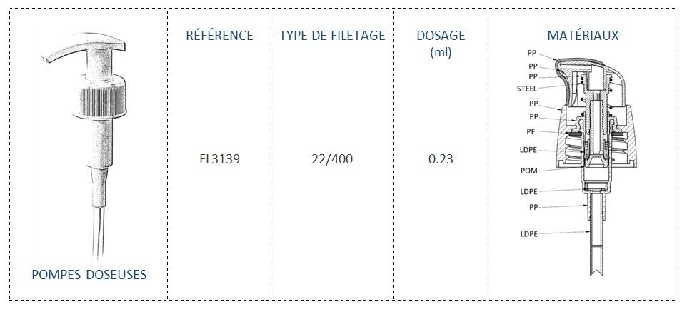 Pompe Doseuse FL3139 22/400