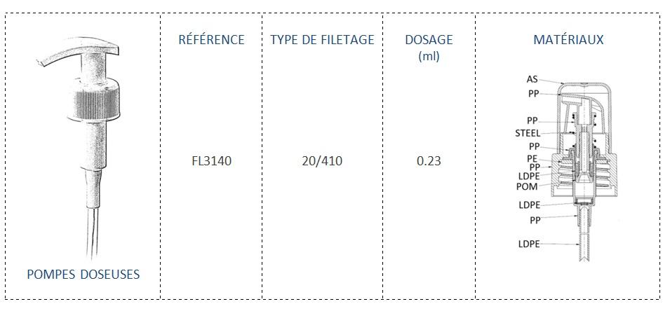 Pompe Doseuse FL3140 20/410