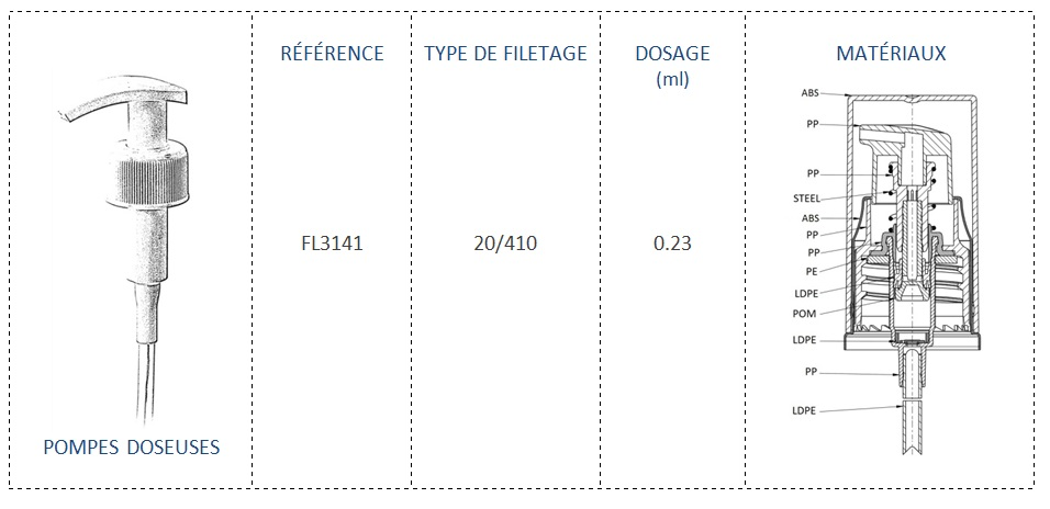 Pompe Doseuse FL3141 20/410