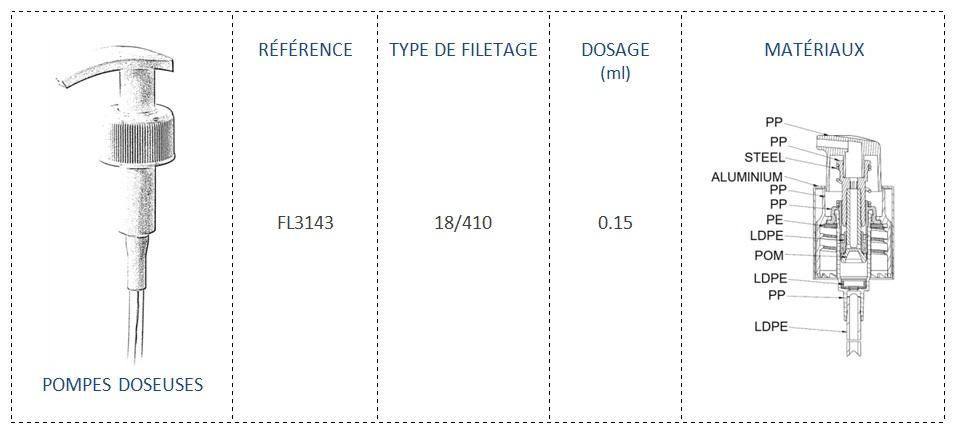 Pompe Doseuse FL3143 18/410