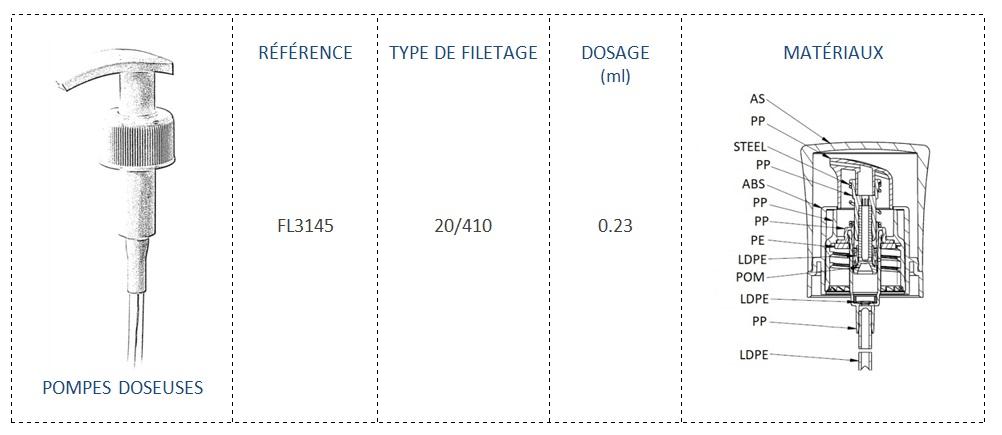 Pompe Doseuse FL3145 20/410