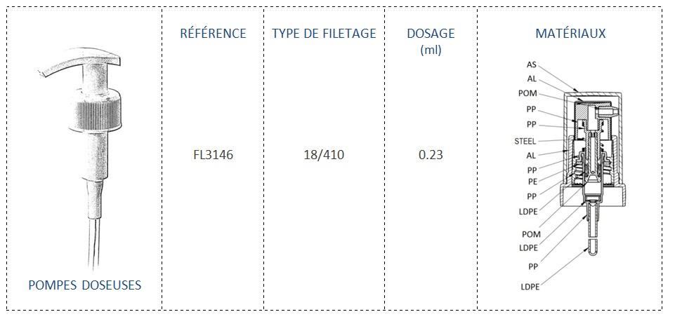 Pompe Doseuse FL3146 18/410