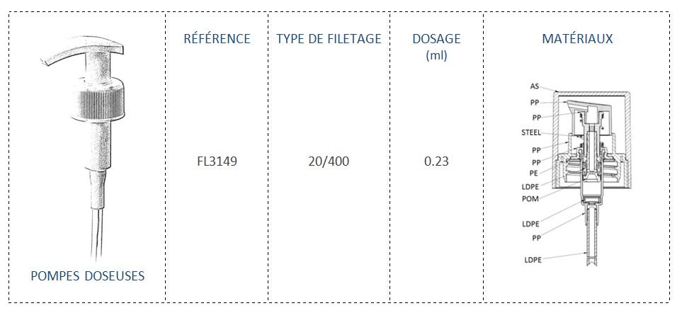 Pompe Doseuse FL3149 20/400
