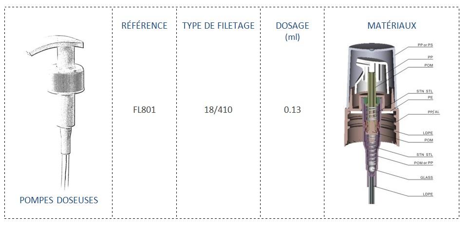 Pompe Doseuse FL801 18/410