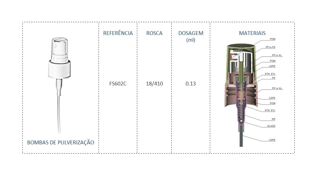 Bomba de Pulverizaçao FS602C 18/410