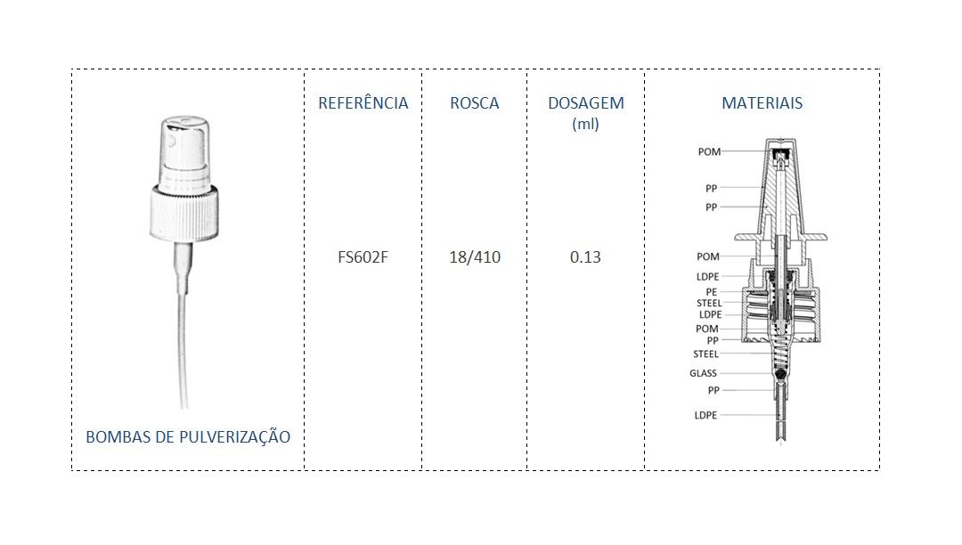 Bomba de Pulverizaçao FS602F 18/410