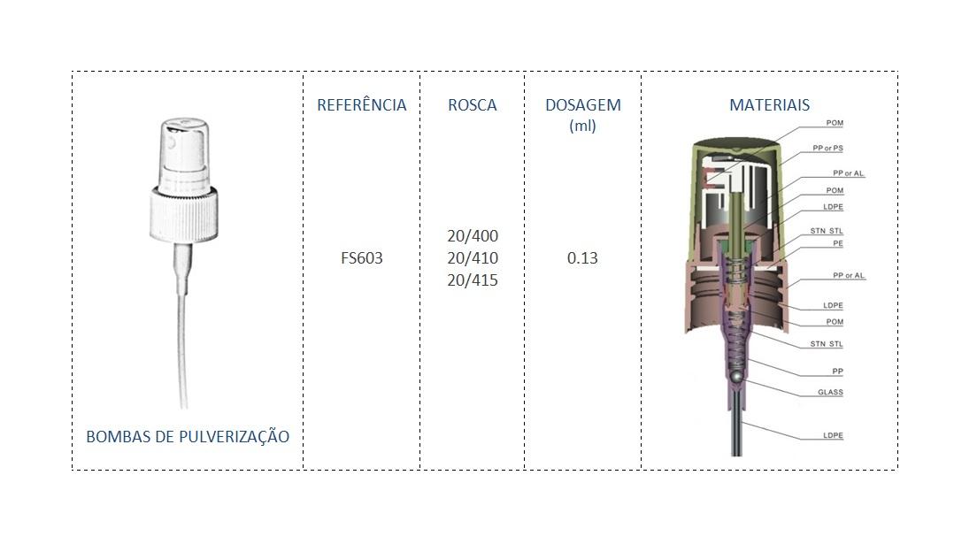 Bomba de Pulverizaçao FS603 20/400, 20/410 e 20/415