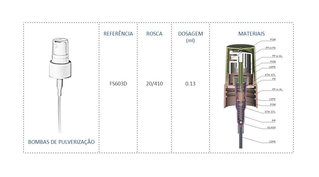 Bomba de Pulverizaçao FS603D 20/410