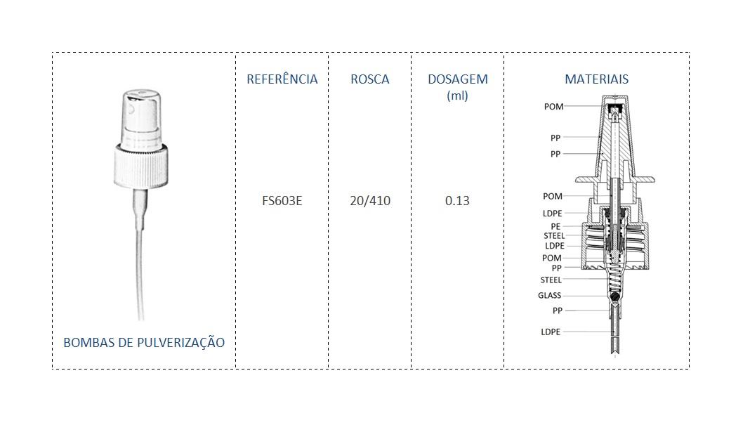 Bomba de Pulverizaçao FS603E 20/410