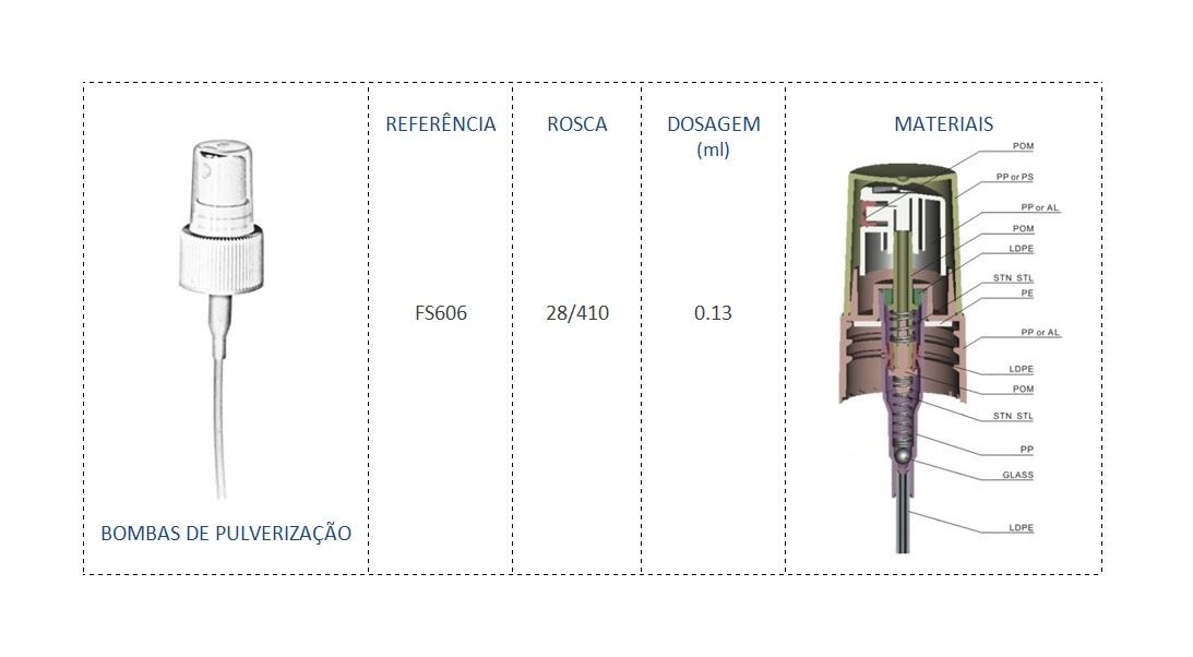 Bomba de Pulverizaçao FS606 28/410