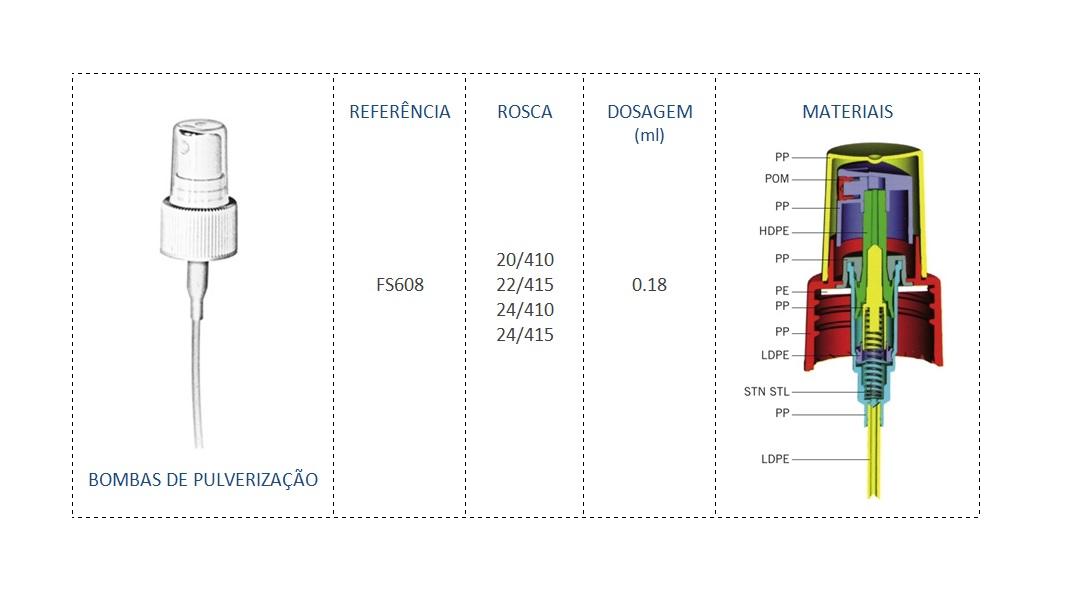 Bomba de Pulverizaçao FS608 20/410, 22/415, 24/410 e 24/415