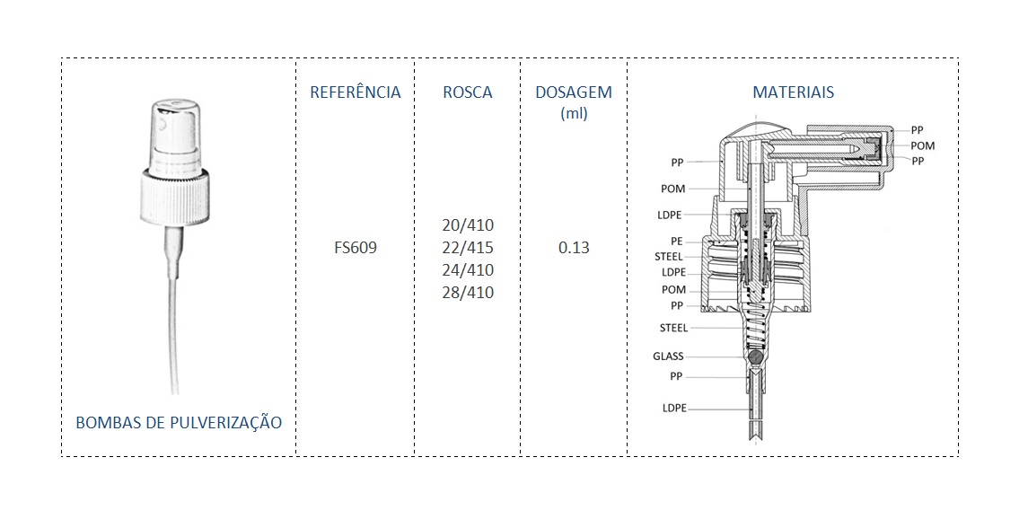 Bomba de Pulverizaçao FS609 20/410, 22/415, 24/410 e 28/410
