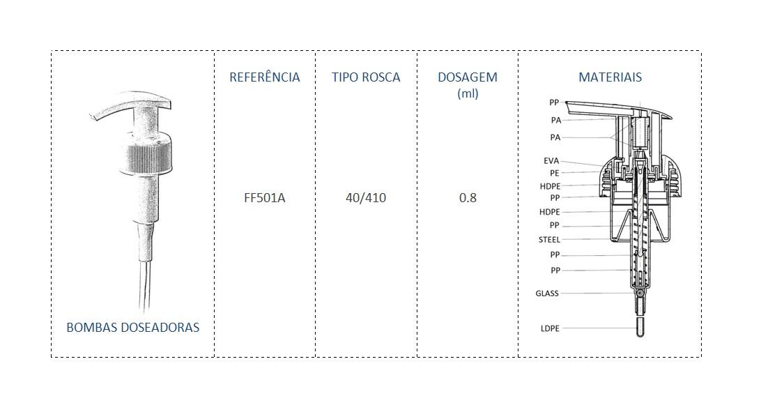 Bomba Doseadora FF501A 40/410