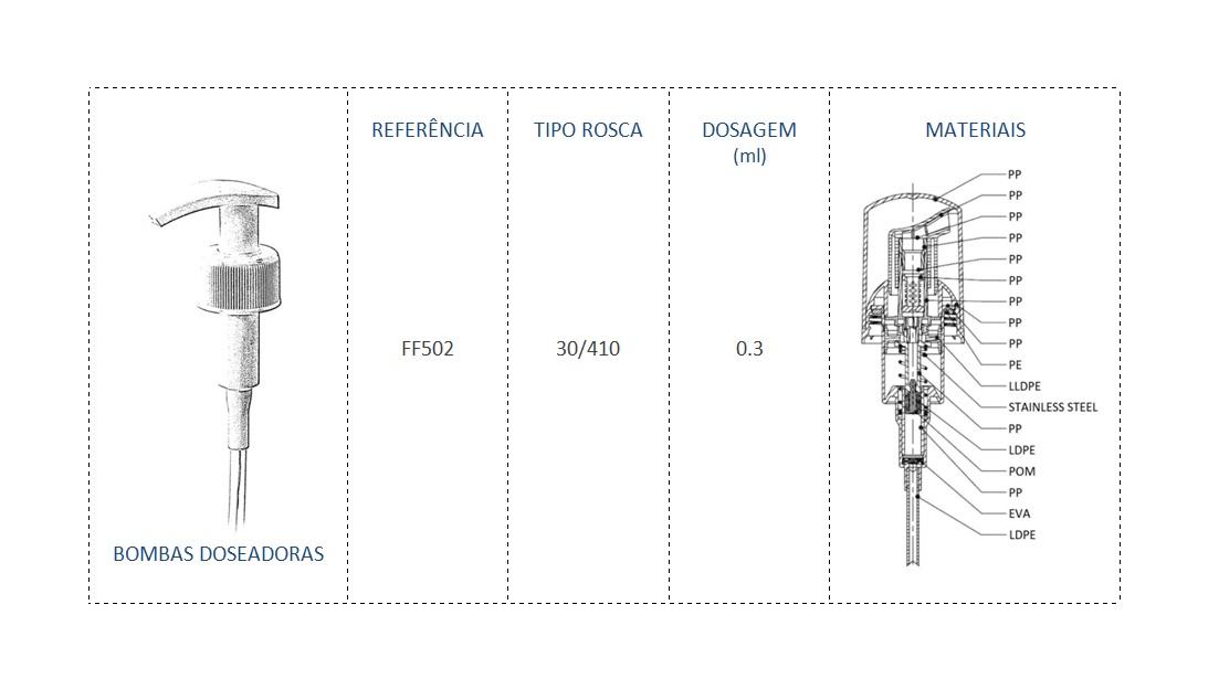 Bomba Doseadora FF502 30/410
