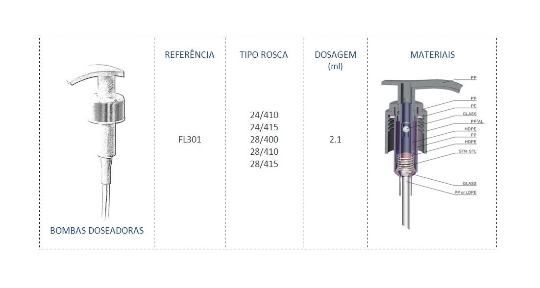Bomba Doseadora FL301