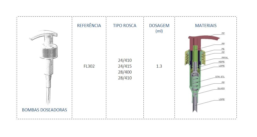 Bomba Doseadora FL302