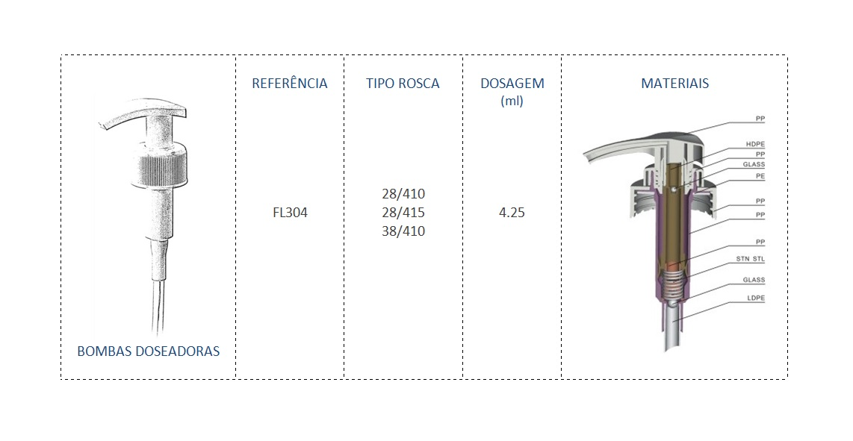 Bomba Doseadora FL304
