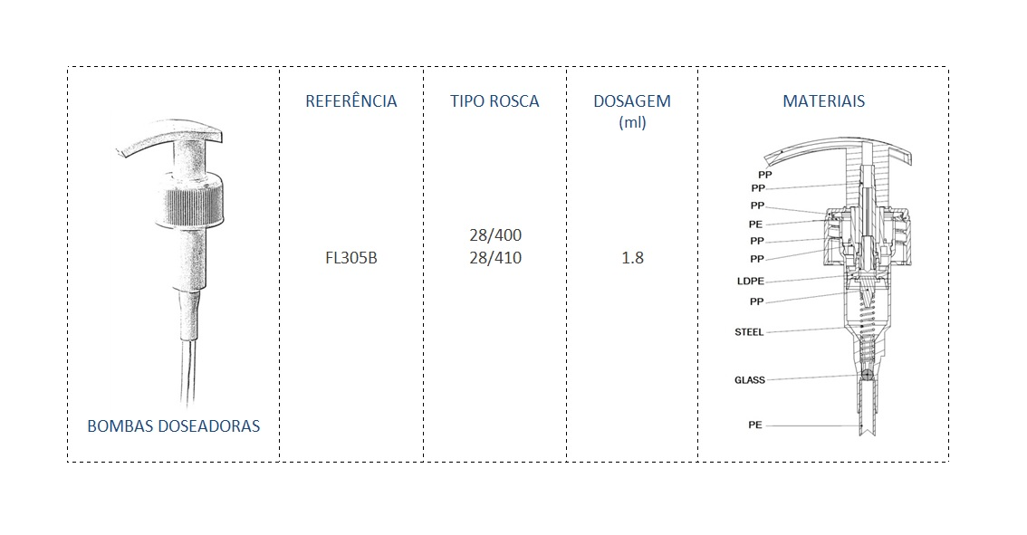 Bomba Doseadora FL305B 28/410