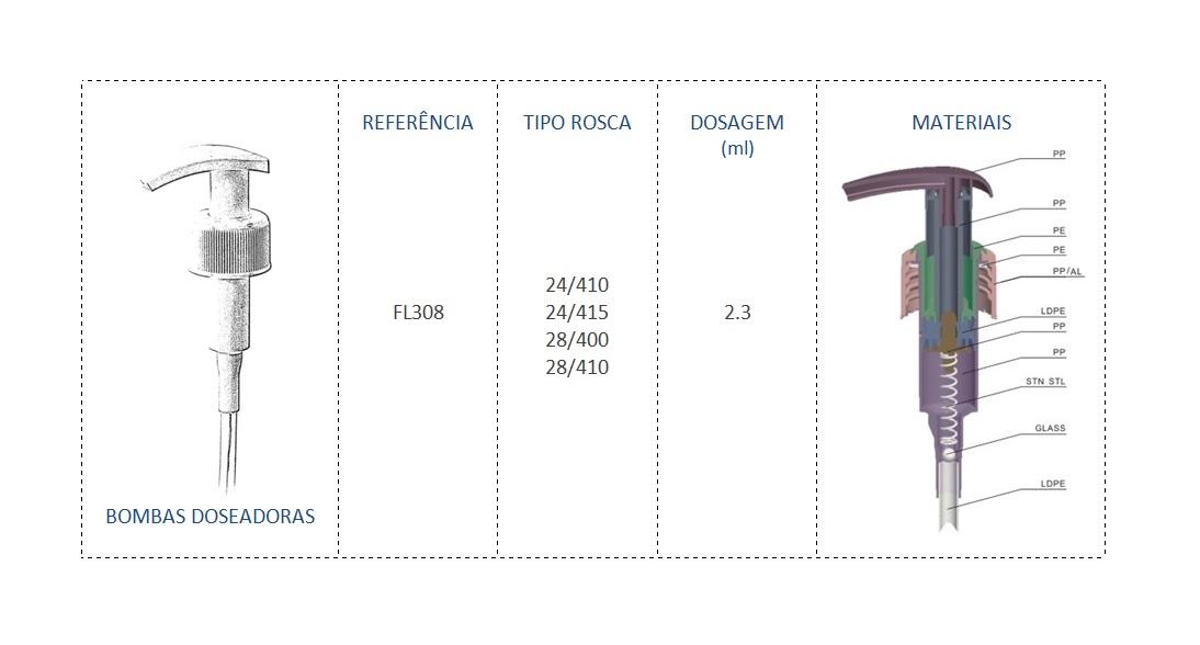 Bomba Doseadora FL308
