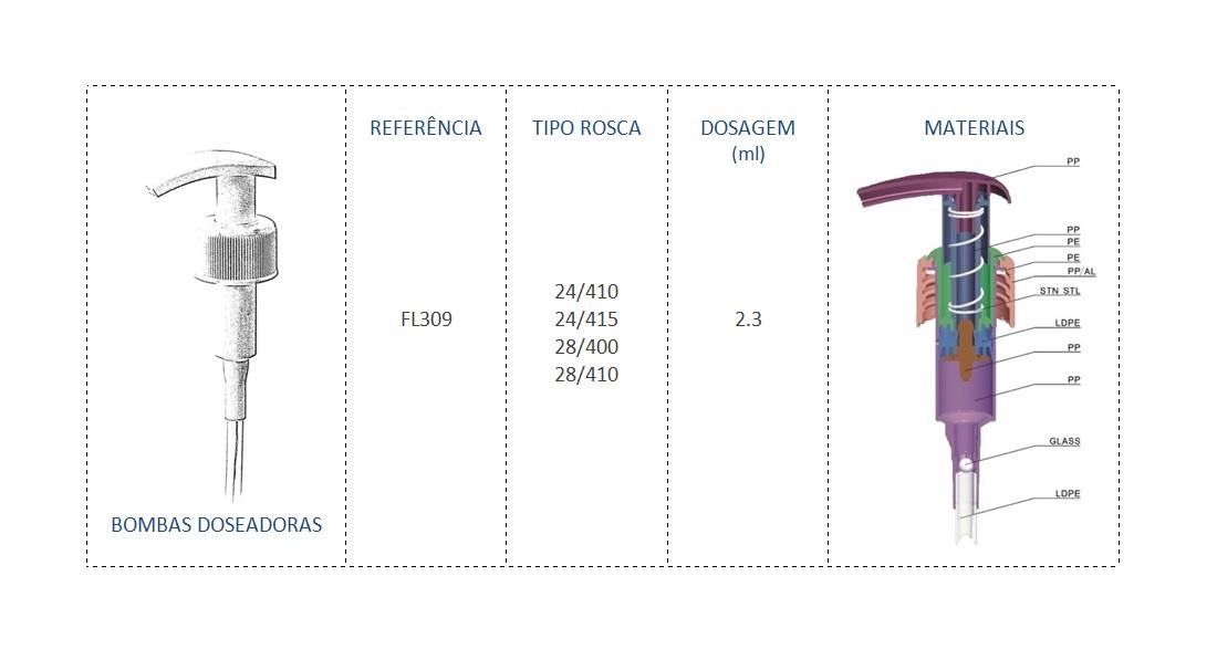 Bomba Doseadora FL309