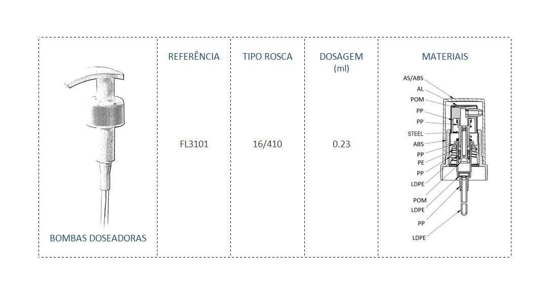 Bomba Doseadora FL3101 16/410