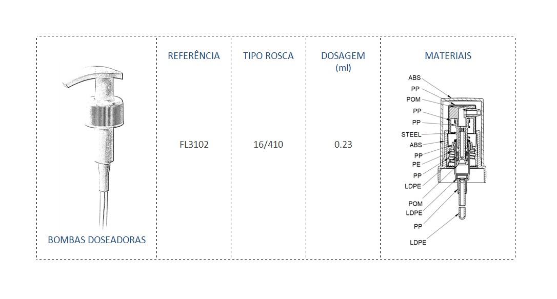 Bomba Doseadora FL3102 16/410