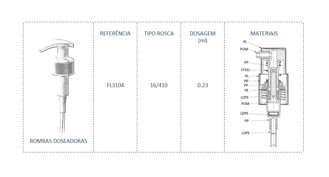 Bomba Doseadora FL3104 16/410