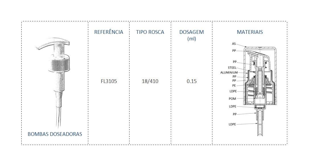 Bomba Doseadora FL3105 18/410