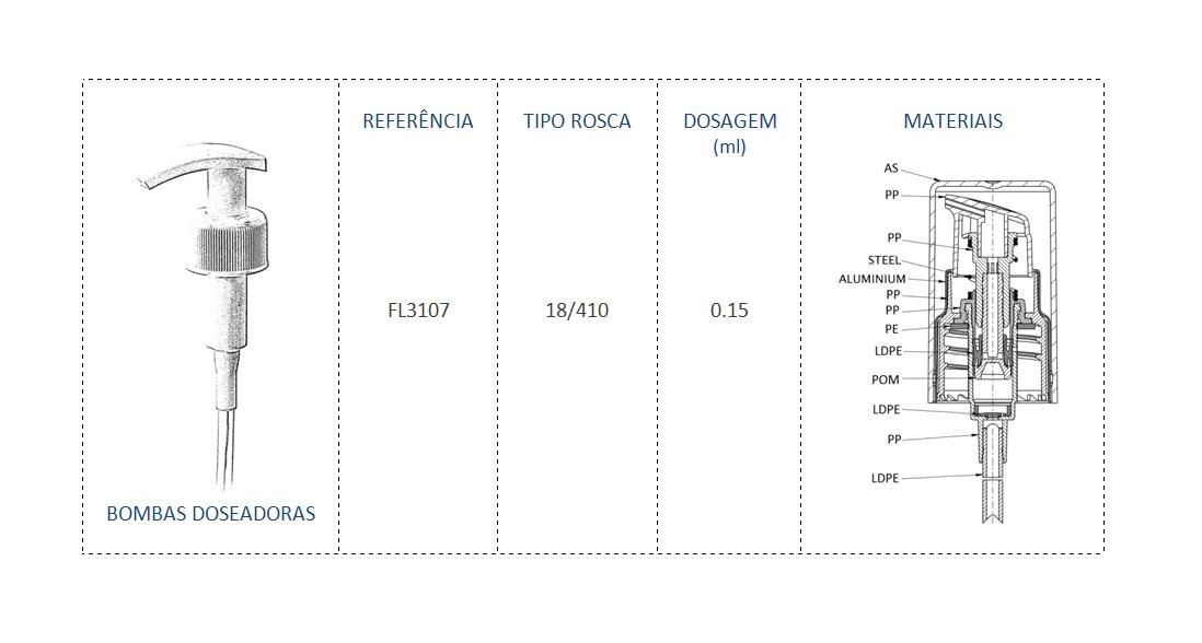 Bomba Doseadora FL3107 18/410