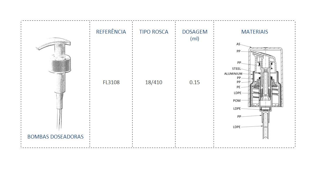 Bomba Doseadora FL3108 18/410