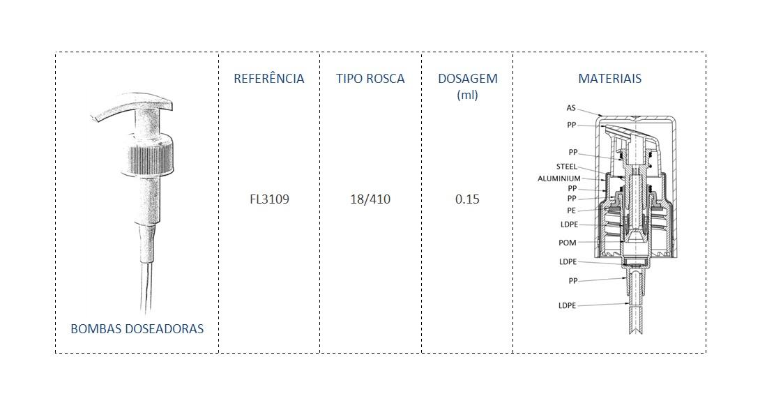 Bomba Doseadora FL3109 18/410