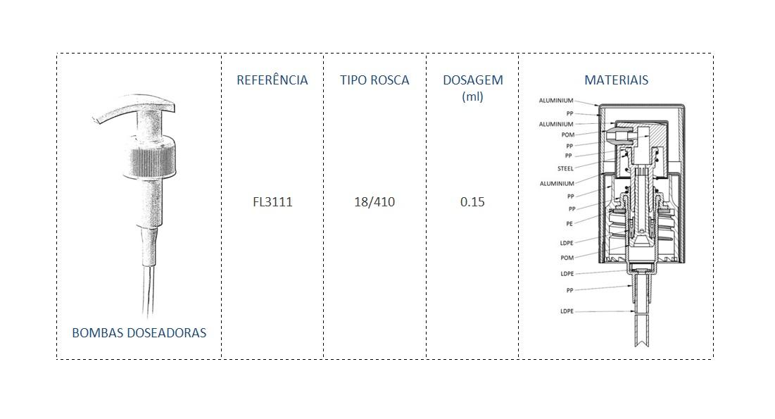 Bomba Doseadora FL3111 18/410