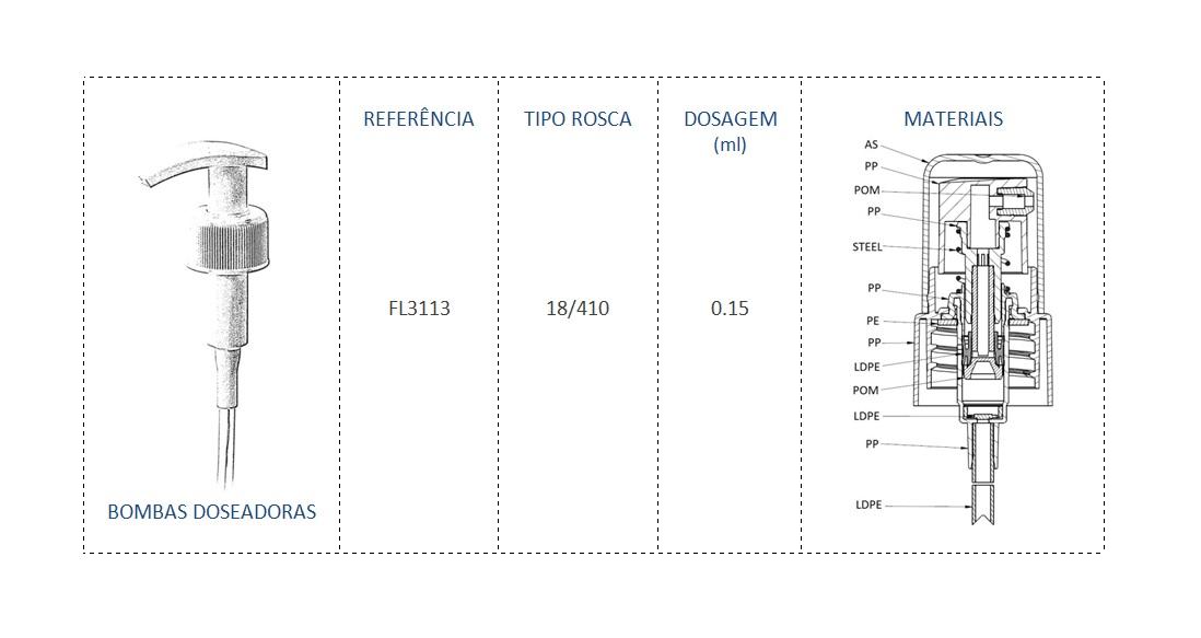 Bomba Doseadora FL3113 18/410